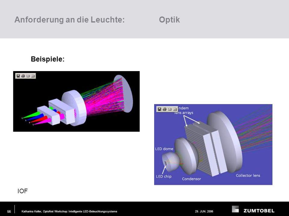 Katharina Keller, OptoNet Workshop: Intelligente LED-Beleuchtungssysteme29. JUN. 2006 55 Anforderung an die Leuchte: Optik Beispiele: