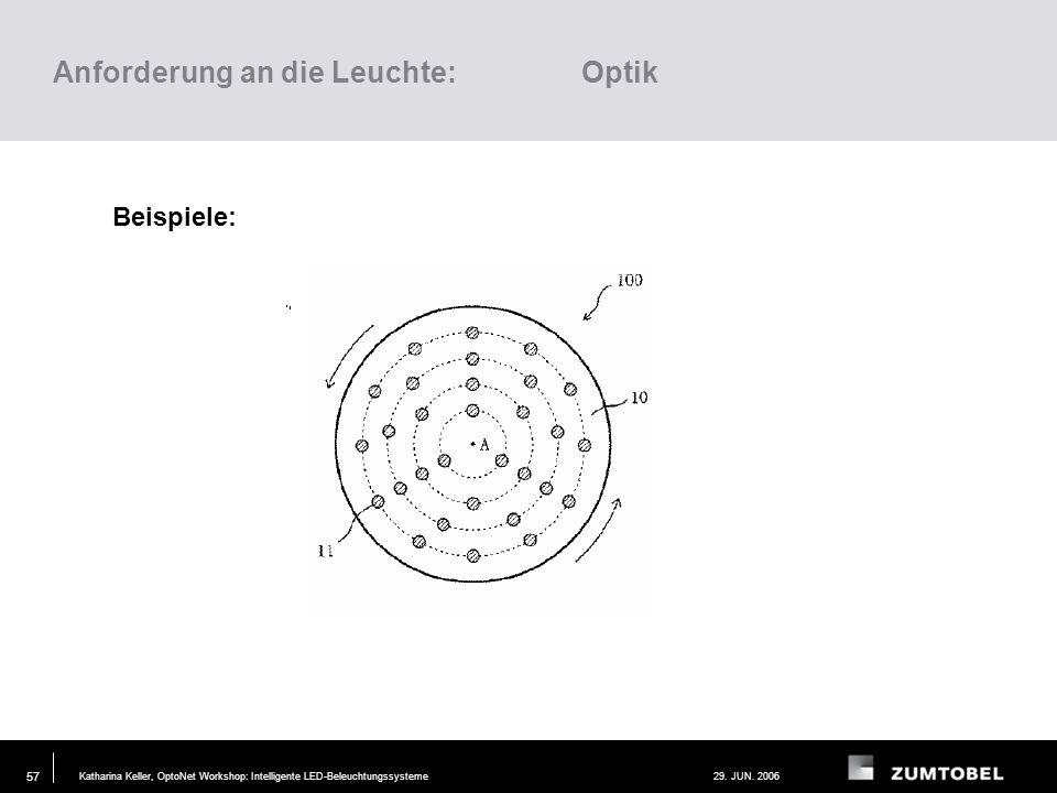 Katharina Keller, OptoNet Workshop: Intelligente LED-Beleuchtungssysteme29. JUN. 2006 56 Anforderung an die Leuchte: Optik Beispiele: IOF