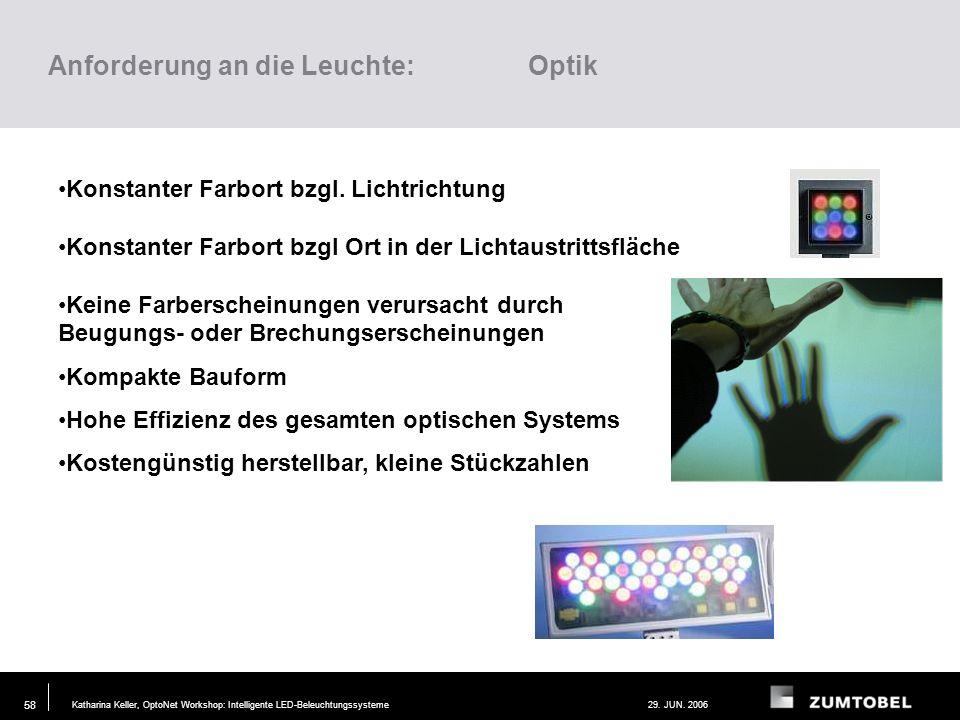 Katharina Keller, OptoNet Workshop: Intelligente LED-Beleuchtungssysteme29. JUN. 2006 57 Anforderung an die Leuchte: Optik Beispiele: