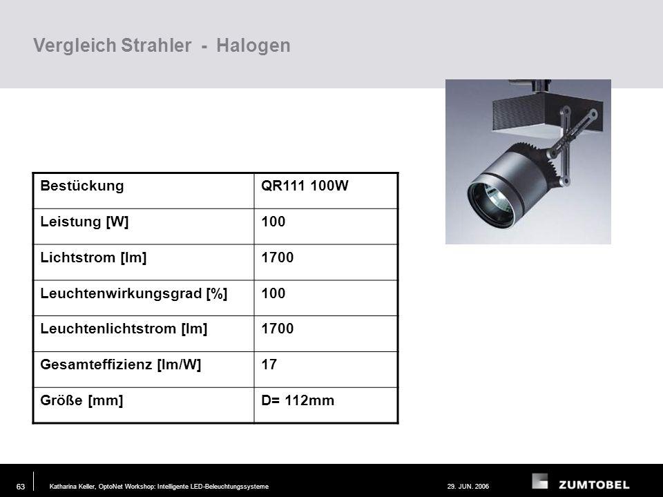 Katharina Keller, OptoNet Workshop: Intelligente LED-Beleuchtungssysteme29. JUN. 2006 62 Vergleich: diffuse Deckenleuchte - LED BestückungW: 37 G: 17