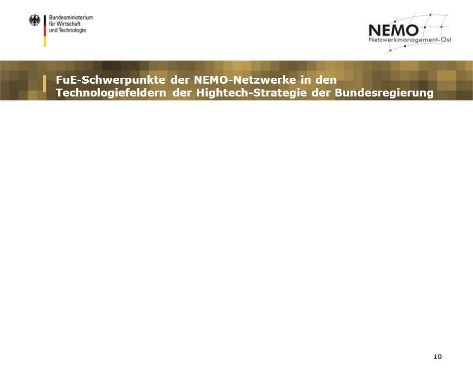10 FuE-Schwerpunkte der NEMO-Netzwerke in den Technologiefeldern der Hightech-Strategie der Bundesregierung