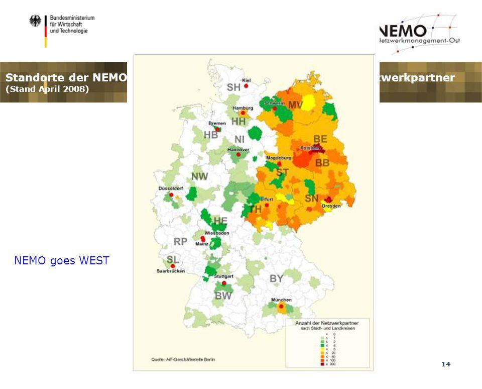 14 Standorte der NEMO- Netzwerkpartner (Stand April 2008) NEMO goes WEST