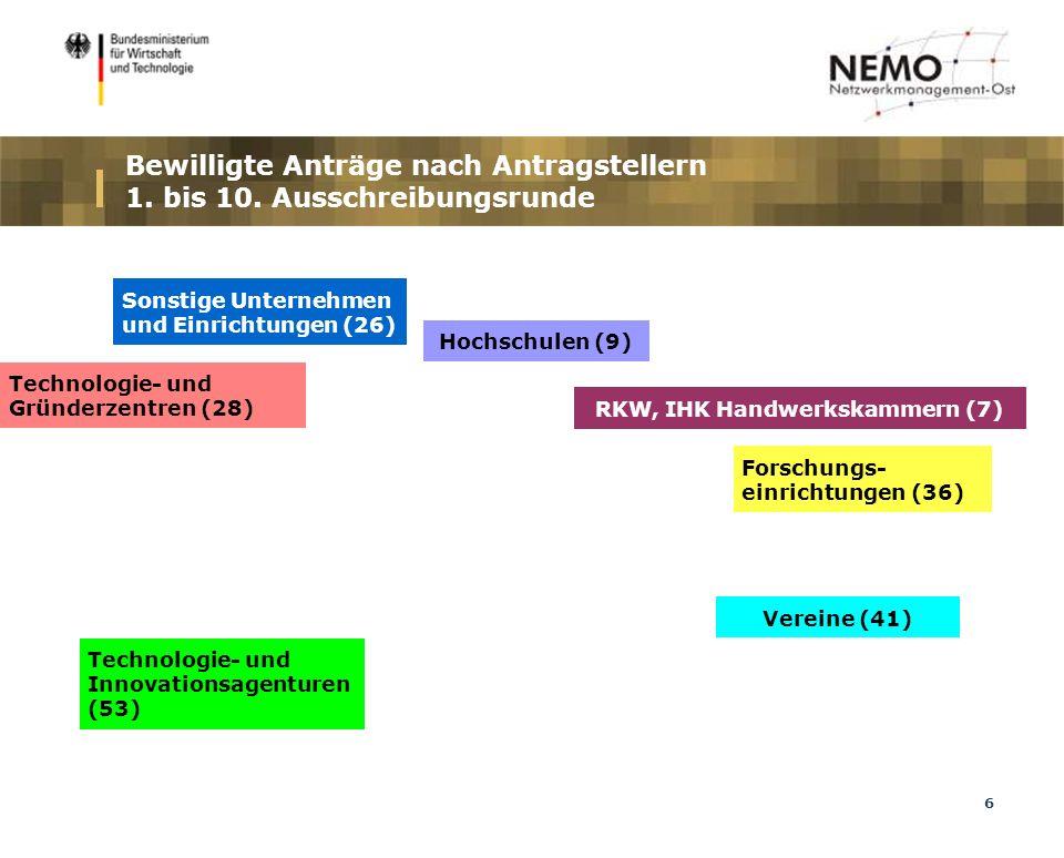 7 Standorte der NEMO- Einrichtungen 10.