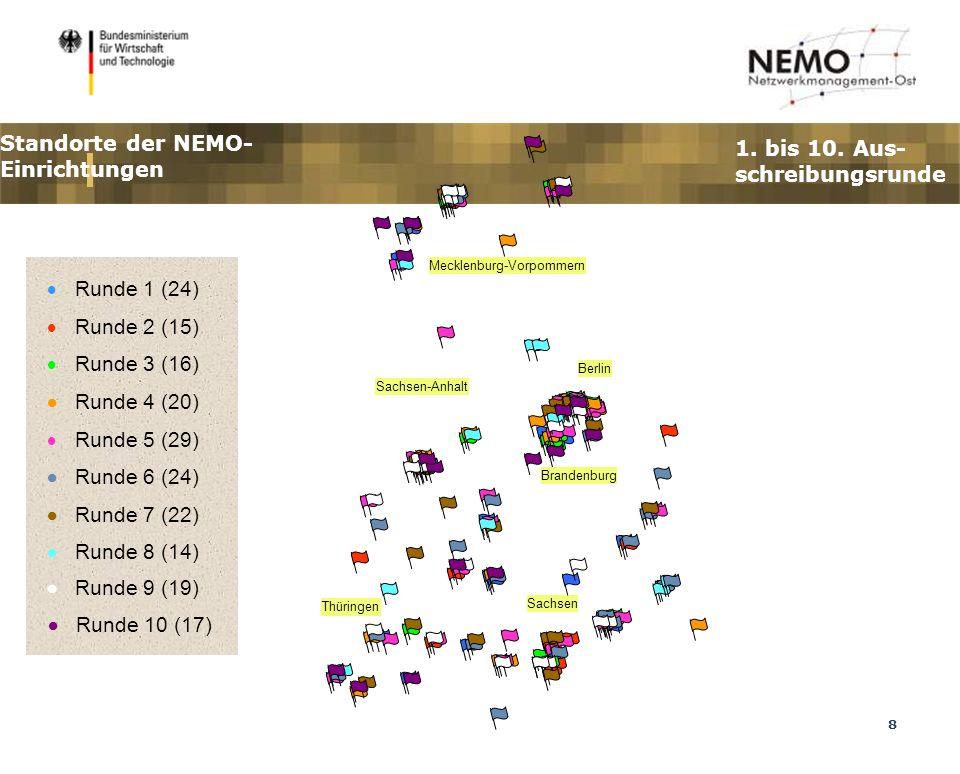 8 Standorte der NEMO- Einrichtungen Mecklenburg-Vorpommern Brandenburg Berlin Sachsen-Anhalt Thüringen Sachsen Runde 1 (24) Runde 2 (15) Runde 3 (16) Runde 4 (20) Runde 5 (29) Runde 6 (24) Runde 7 (22) 1.