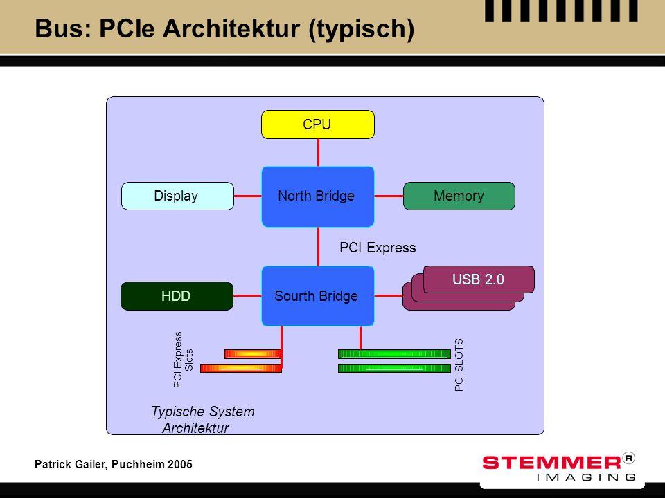 Patrick Gailer, Puchheim 2005 Schnittstellen zur Erfassung Es gibt auf dem Markt derzeit viele verschiedene Schnittstellen: Analog I/II a/b LVDS PCI CPU Host Memory