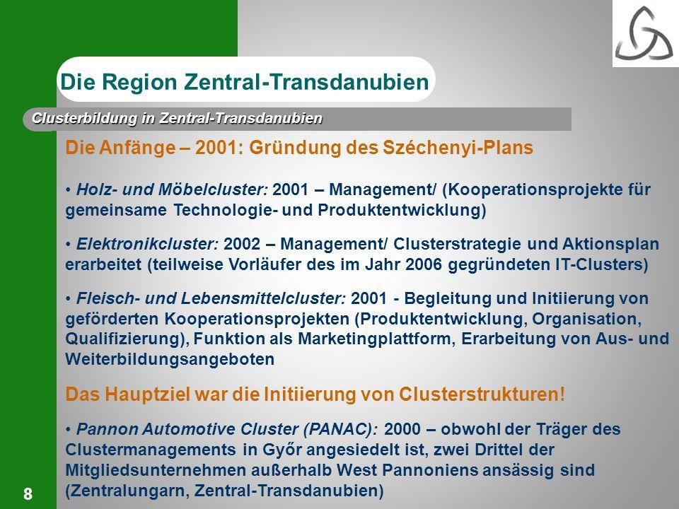 8 Die Region Zentral-Transdanubien Die Anfänge – 2001: Gründung des Széchenyi-Plans Holz- und Möbelcluster: 2001 – Management/ (Kooperationsprojekte f