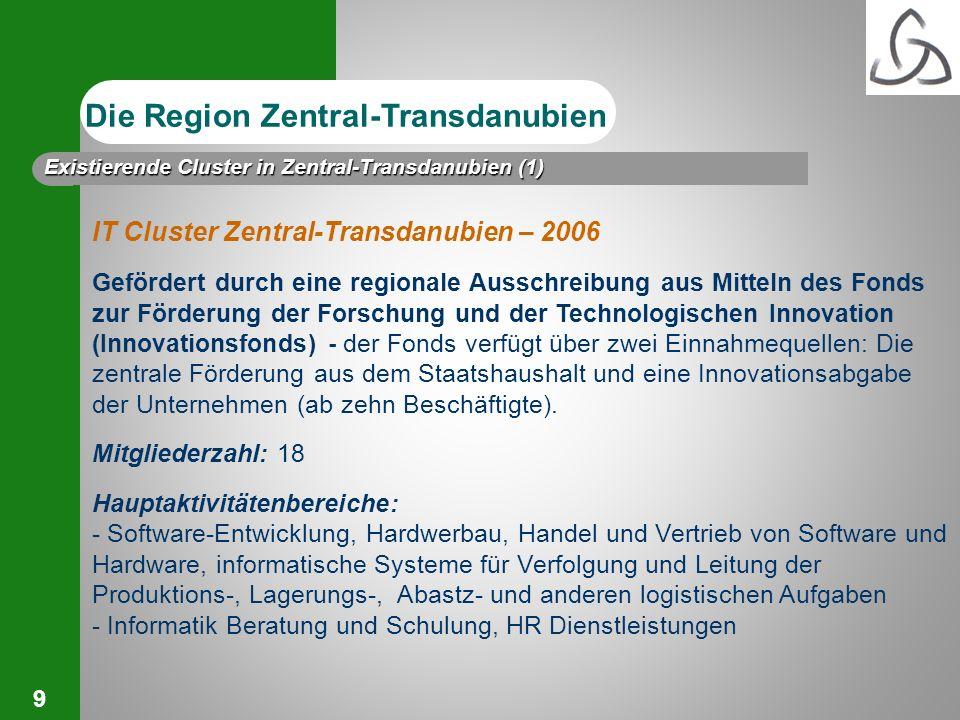 9 IT Cluster Zentral-Transdanubien – 2006 Gefördert durch eine regionale Ausschreibung aus Mitteln des Fonds zur Förderung der Forschung und der Techn