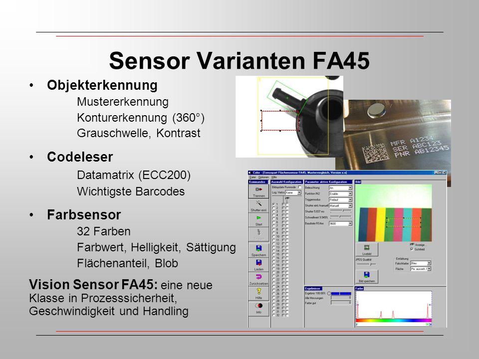 Sensor Varianten FA45 Objekterkennung Mustererkennung Konturerkennung (360°) Grauschwelle, Kontrast Codeleser Datamatrix (ECC200) Wichtigste Barcodes Farbsensor 32 Farben Farbwert, Helligkeit, Sättigung Flächenanteil, Blob Vision Sensor FA45: eine neue Klasse in Prozesssicherheit, Geschwindigkeit und Handling