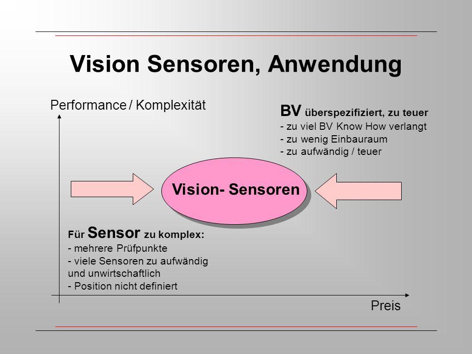 Vision Sensoren, Anwendung Preis Performance / Komplexität Für Sensor zu komplex: - mehrere Prüfpunkte - viele Sensoren zu aufwändig und unwirtschaftlich - Position nicht definiert Vision- Sensoren BV überspezifiziert, zu teuer - zu viel BV Know How verlangt - zu wenig Einbauraum - zu aufwändig / teuer