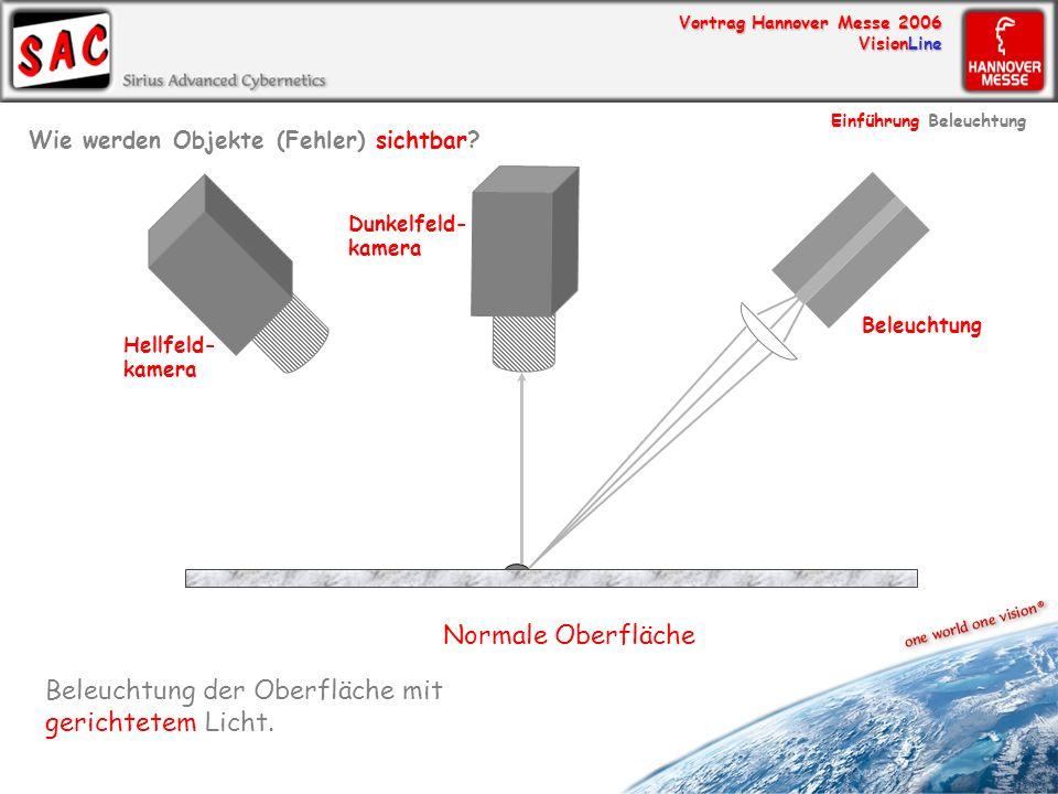 Vortrag Hannover Messe 2006 VisionLine Beleuchtung der Oberfläche mit gerichtetem Licht. Normale Oberfläche Hellfeld- kamera Wie werden Objekte (Fehle