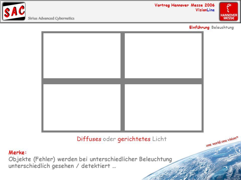 Vortrag Hannover Messe 2006 VisionLine Diffuses oder gerichtetes Licht Merke: Objekte (Fehler) werden bei unterschiedlicher Beleuchtung unterschiedlic