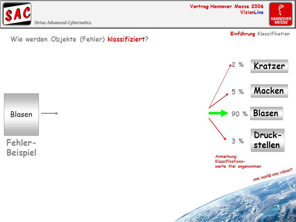 Vortrag Hannover Messe 2006 VisionLine Blasen Fehler- Beispiel Blasen Druck- stellen Macken Kratzer 90 % 3 % 5 % 2 % Anmerkung: Klassifikations- werte