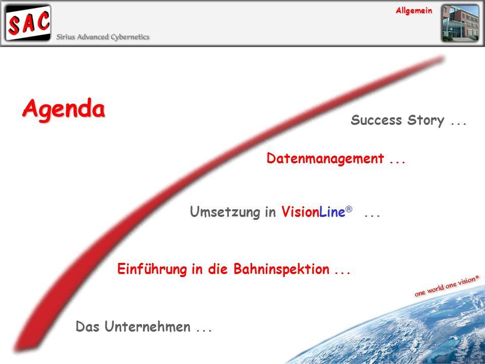 Vortrag Hannover Messe 2006 VisionLine Das Unternehmen... Umsetzung in VisionLine ®... Einführung in die Bahninspektion... Datenmanagement... Success