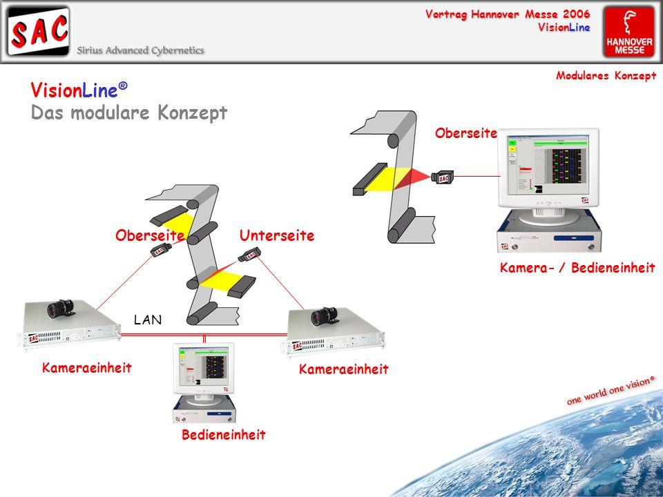 Vortrag Hannover Messe 2006 VisionLine Modulares Konzept Kamera- / Bedieneinheit Oberseite Bedieneinheit LAN Kameraeinheit OberseiteUnterseite VisionL