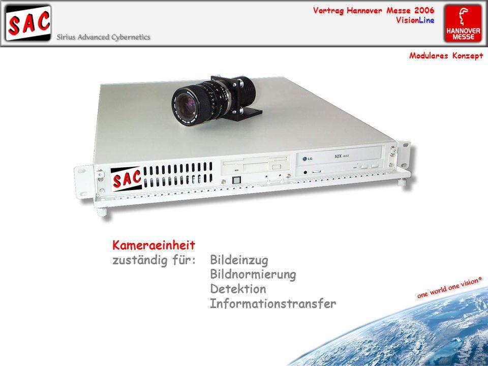 Vortrag Hannover Messe 2006 VisionLine Kameraeinheit zuständig für: Bildeinzug Bildnormierung Detektion Informationstransfer Modulares Konzept