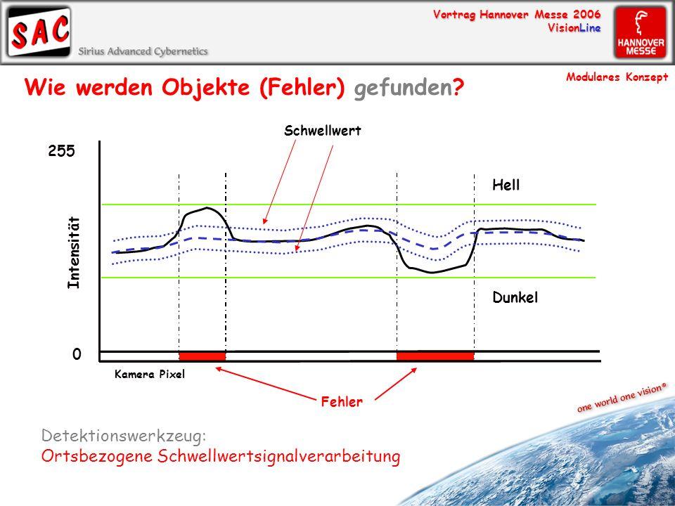 Vortrag Hannover Messe 2006 VisionLine Detektionswerkzeug: Ortsbezogene Schwellwertsignalverarbeitung 0 255 Intensität Hell Dunkel Schwellwert Kamera