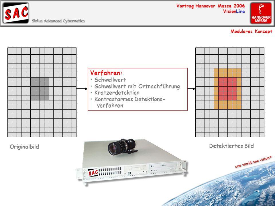 Vortrag Hannover Messe 2006 VisionLine Verfahren: Schwellwert Schwellwert mit Ortnachführung Kratzerdetektion Kontrastarmes Detektions- verfahren Orig