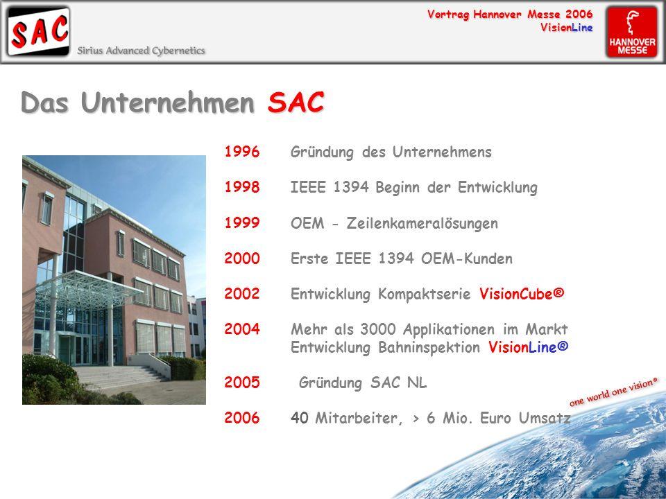 Vortrag Hannover Messe 2006 VisionLine 1996Gründung des Unternehmens 1998IEEE 1394 Beginn der Entwicklung 1999OEM - Zeilenkameralösungen 2000Erste IEE