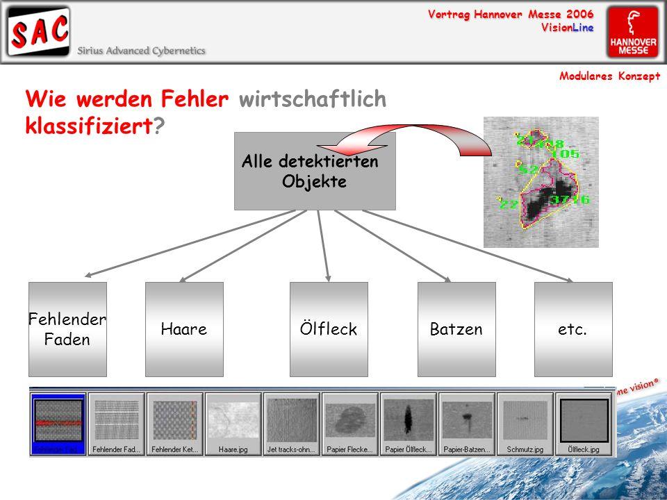 Vortrag Hannover Messe 2006 VisionLine Alle detektierten Objekte Fehlender Faden HaareÖlfleckBatzenetc. Wie werden Fehler wirtschaftlich klassifiziert