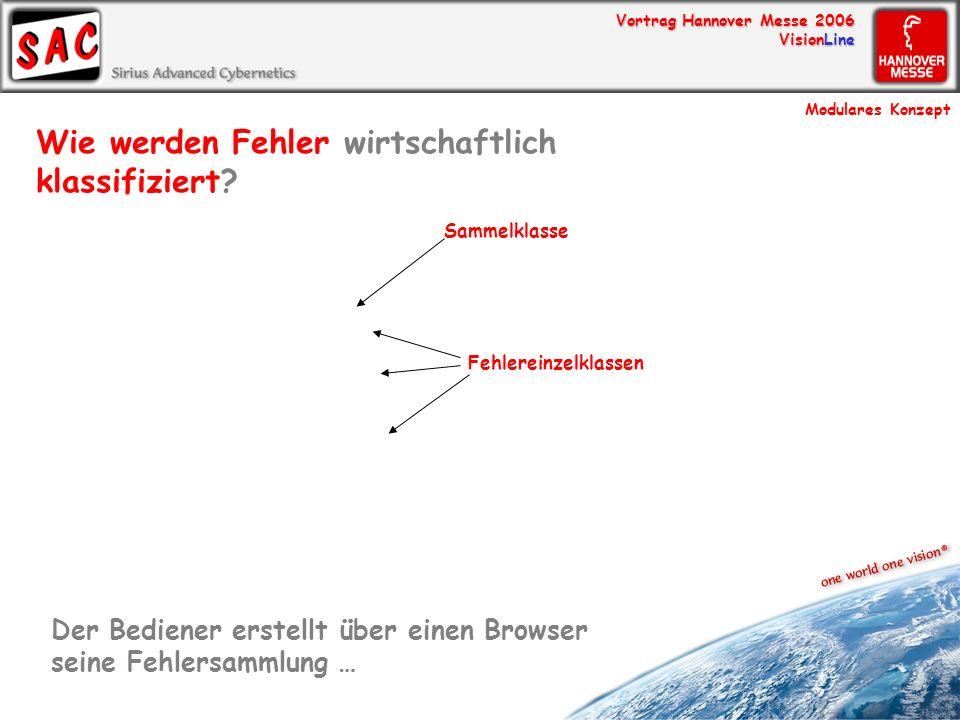 Vortrag Hannover Messe 2006 VisionLine Wie werden Fehler wirtschaftlich klassifiziert? Der Bediener erstellt über einen Browser seine Fehlersammlung …