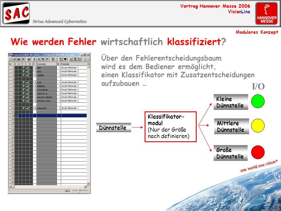 Vortrag Hannover Messe 2006 VisionLine Wie werden Fehler wirtschaftlich klassifiziert? Über den Fehlerentscheidungsbaum wird es dem Bediener ermöglich