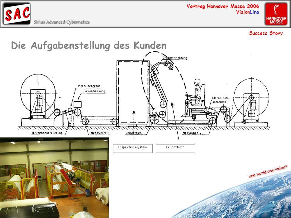 Vortrag Hannover Messe 2006 VisionLine InspektionssystemLeuchttisch Die Aufgabenstellung des Kunden Success Story