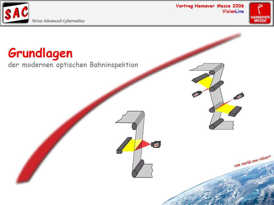 Vortrag Hannover Messe 2006 VisionLine Auswertung Gutoberfläche Auswertung Schlechtoberfläche Fehlerbeispiele Material: Papier