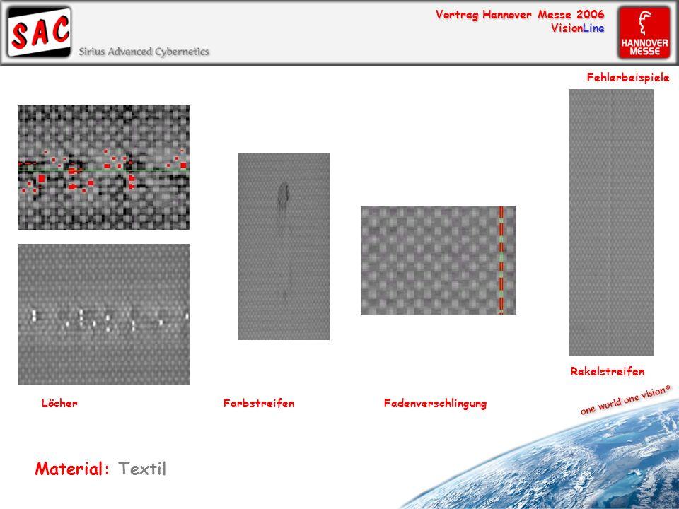 Vortrag Hannover Messe 2006 VisionLine FadenverschlingungLöcherFarbstreifen Rakelstreifen Material: Textil Fehlerbeispiele