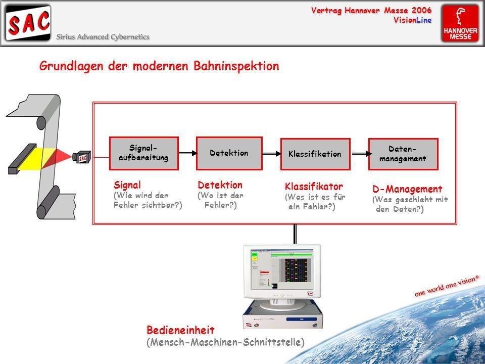 Vortrag Hannover Messe 2006 VisionLine Blasen Fehler- Beispiel Blasen Druck- stellen Macken Kratzer 90 % 3 % 5 % 2 % Anmerkung: Klassifikations- werte frei angenommen Wie werden Objekte (Fehler) klassifiziert.