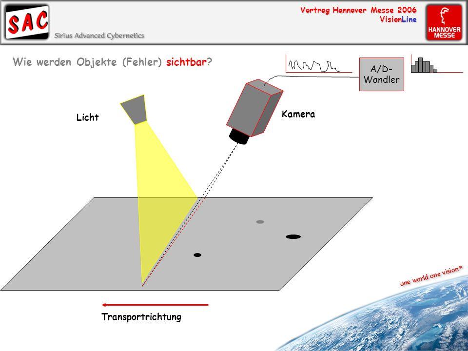 Vortrag Hannover Messe 2006 VisionLine Wie werden Objekte (Fehler) sichtbar? Transportrichtung Kamera Licht A/D- Wandler