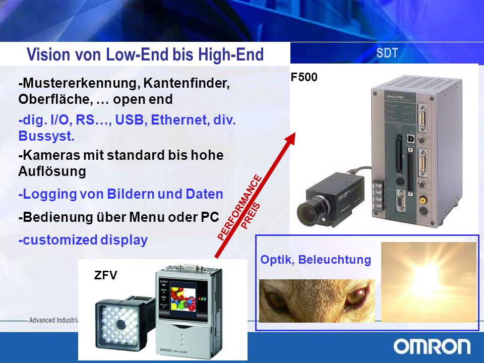 SDT Vision von Low-End bis High-End -Mustererkennung, Kantenfinder, Oberfläche, … open end -dig. I/O, RS…, USB, Ethernet, div. Bussyst. -Bedienung übe