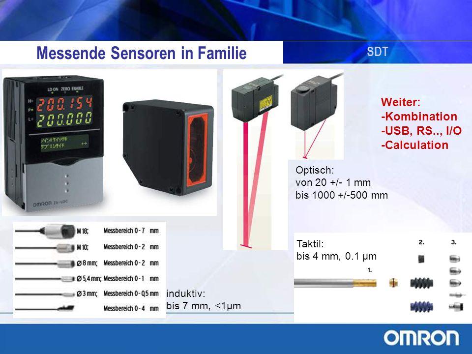 SDT Messende Sensoren in Familie Optisch: von 20 +/- 1 mm bis 1000 +/-500 mm induktiv: bis 7 mm, <1µm Taktil: bis 4 mm, 0.1 µm Weiter: -Kombination -U
