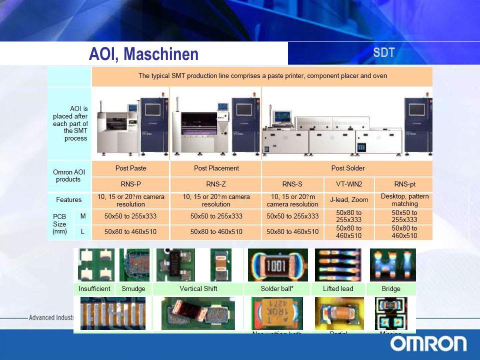 SDT AOI, Maschinen