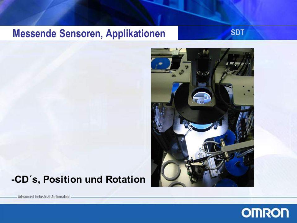 SDT Messende Sensoren in Familie Optisch: von 20 +/- 1 mm bis 1000 +/-500 mm induktiv: bis 7 mm, <1µm Taktil: bis 4 mm, 0.1 µm Weiter: -Kombination -USB, RS.., I/O -Calculation