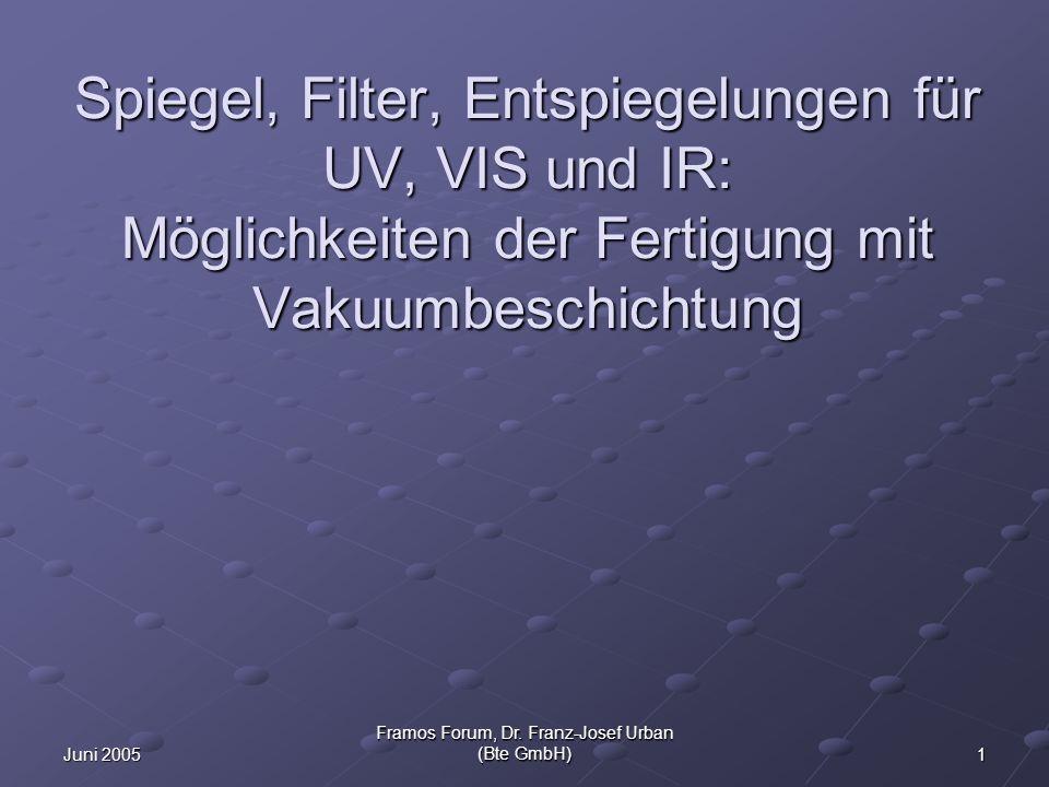 2Juni 2005 Framos Forum, Dr.Franz-Josef Urban (Bte GmbH) Niedrig-brechend (n ca.