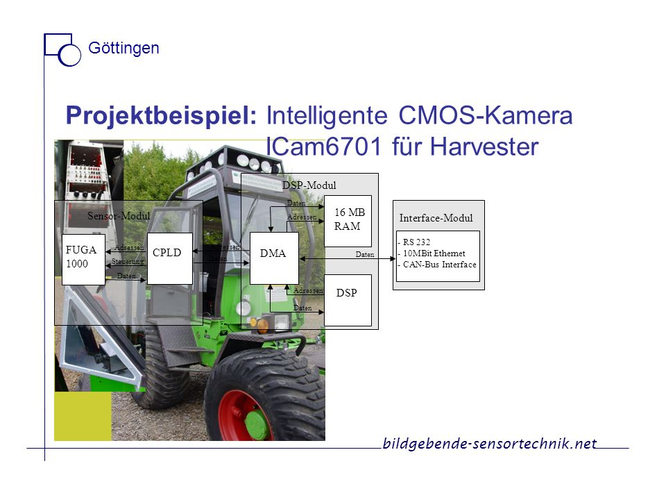 Projektbeispiel: IntelligenteCMOS-Kamera ICam6701 für Harvester FUGA 1000 CPLD 16 MB RAM DMA - RS 232 - 10MBit Ethernet - CAN-Bus Interface DSP Steuer