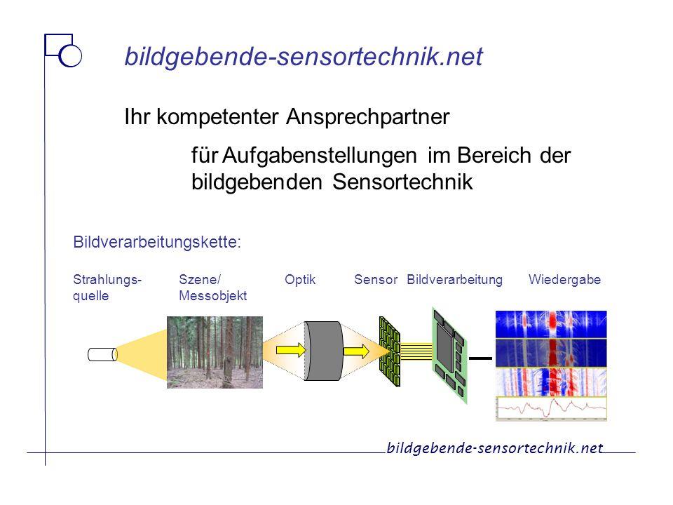 Ihr kompetenter Ansprechpartner für Aufgabenstellungen im Bereich der bildgebenden Sensortechnik bildgebende-sensortechnik.net BildverarbeitungSzene/