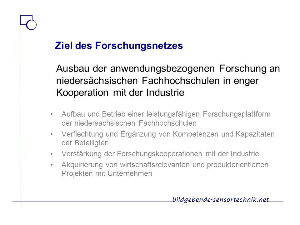 Ziel des Forschungsnetzes Aufbau und Betrieb einer leistungsfähigen Forschungsplattform der niedersächsischen Fachhochschulen Verflechtung und Ergänzu