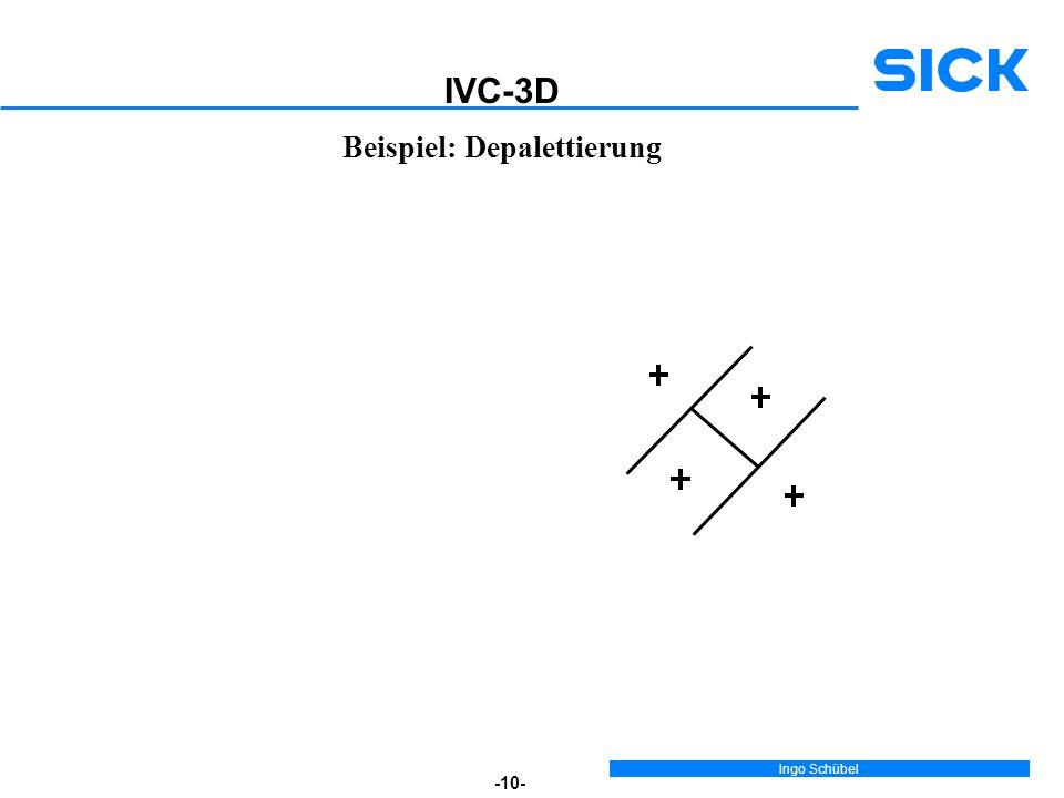 Ingo Schübel -10- Beispiel: Depalettierung IVC-3D