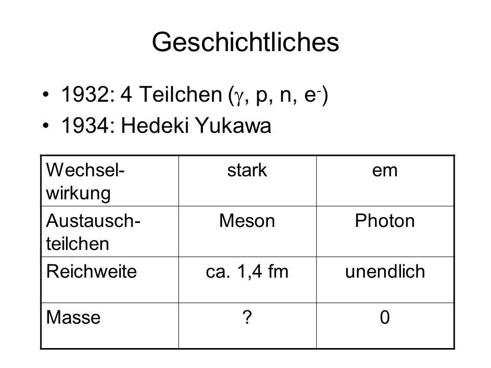 Geschichtliches 1932: 4 Teilchen (, p, n, e - ) 1934: Hedeki Yukawa Wechsel- wirkung starkem Austausch- teilchen MesonPhoton Reichweiteca. 1,4 fmunend