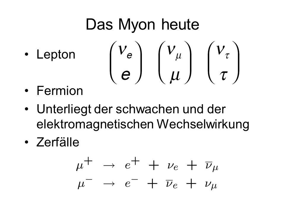 Das Myon heute Lepton Fermion Unterliegt der schwachen und der elektromagnetischen Wechselwirkung Zerfälle