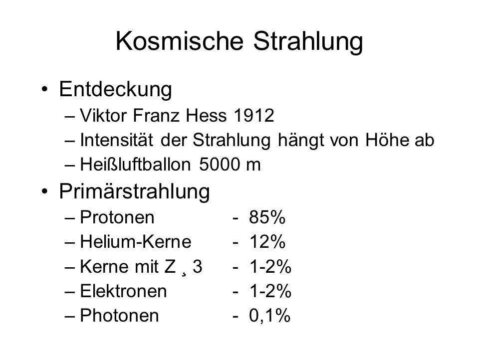 Kosmische Strahlung Entdeckung –Viktor Franz Hess 1912 –Intensität der Strahlung hängt von Höhe ab –Heißluftballon 5000 m Primärstrahlung –Protonen -