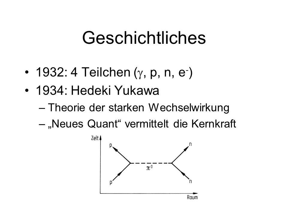 Geschichtliches 1932: 4 Teilchen (, p, n, e - ) 1934: Hedeki Yukawa –Theorie der starken Wechselwirkung –Neues Quant vermittelt die Kernkraft
