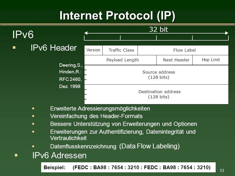 11 Internet Protocol (IP) IPv6 Header Deering,S., Hinden,R.: RFC 2460, Dez.