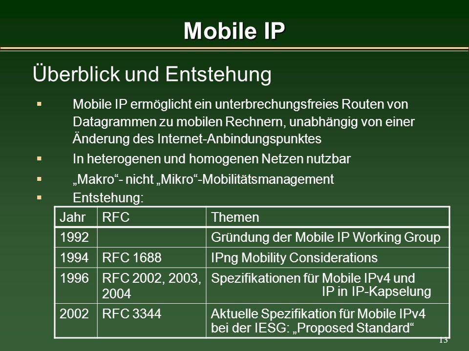 13 Mobile IP Überblick und Entstehung Mobile IP ermöglicht ein unterbrechungsfreies Routen von Datagrammen zu mobilen Rechnern, unabhängig von einer Änderung des Internet-Anbindungspunktes In heterogenen und homogenen Netzen nutzbar Makro- nicht Mikro-Mobilitätsmanagement Entstehung: JahrRFCThemen 1992Gründung der Mobile IP Working Group 1994RFC 1688IPng Mobility Considerations 1996RFC 2002, 2003, 2004 Spezifikationen für Mobile IPv4 und IP in IP-Kapselung 2002RFC 3344Aktuelle Spezifikation für Mobile IPv4 bei der IESG: Proposed Standard