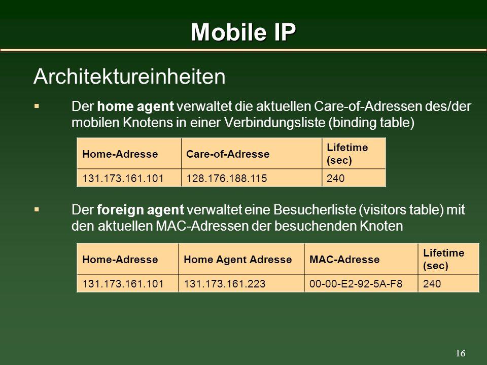 16 Mobile IP Der home agent verwaltet die aktuellen Care-of-Adressen des/der mobilen Knotens in einer Verbindungsliste (binding table) Home-AdresseHome Agent AdresseMAC-Adresse Lifetime (sec) 131.173.161.101131.173.161.22300-00-E2-92-5A-F8240 Home-AdresseCare-of-Adresse Lifetime (sec) 131.173.161.101128.176.188.115240 Architektureinheiten Der foreign agent verwaltet eine Besucherliste (visitors table) mit den aktuellen MAC-Adressen der besuchenden Knoten