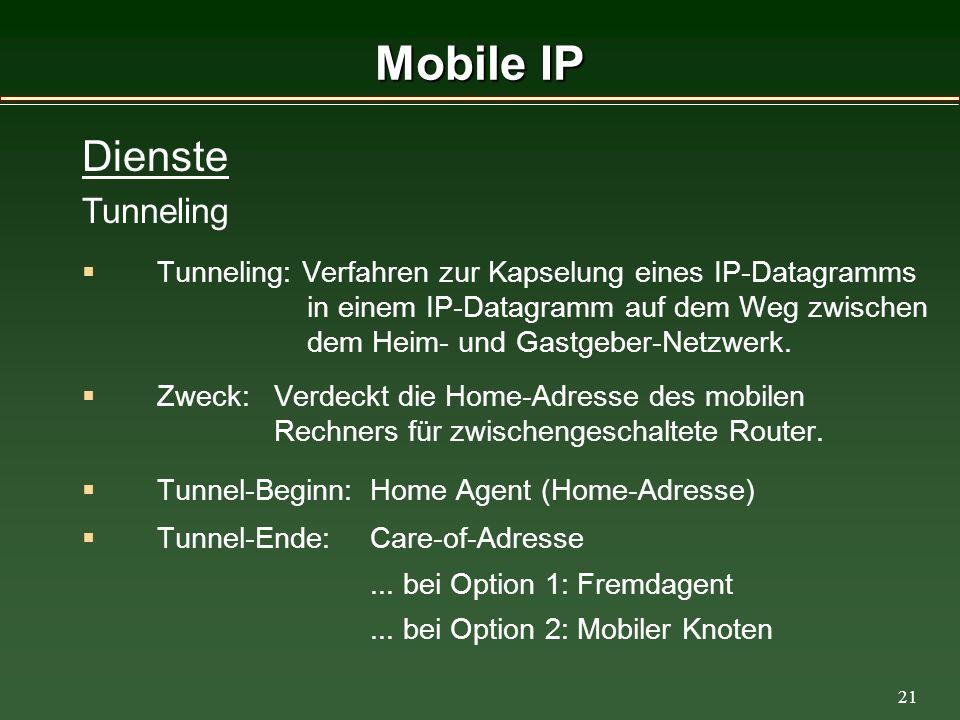 21 Mobile IP Tunneling: Verfahren zur Kapselung eines IP-Datagramms in einem IP-Datagramm auf dem Weg zwischen dem Heim- und Gastgeber-Netzwerk.