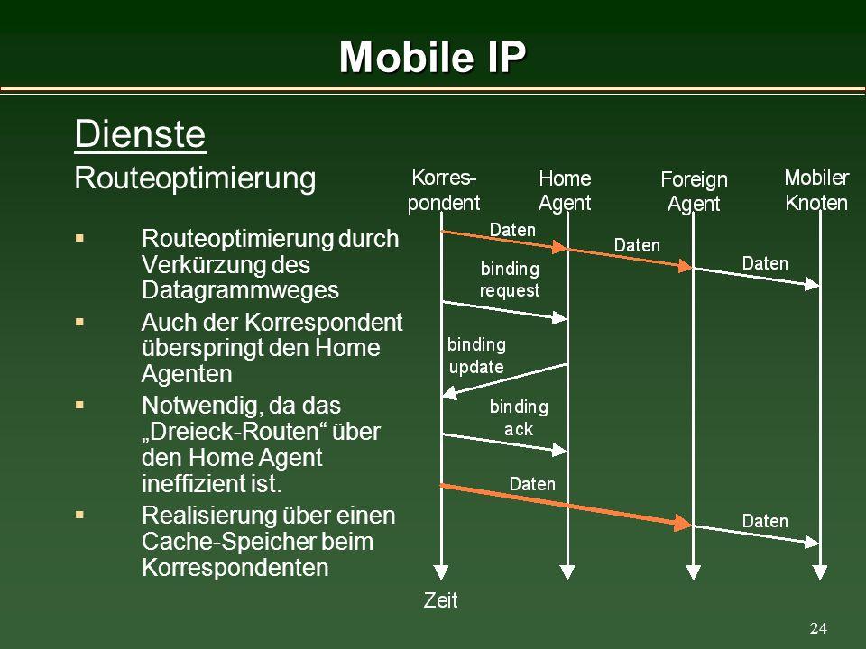 24 Mobile IP Dienste Routeoptimierung Routeoptimierung durch Verkürzung des Datagrammweges Auch der Korrespondent überspringt den Home Agenten Notwendig, da das Dreieck-Routen über den Home Agent ineffizient ist.