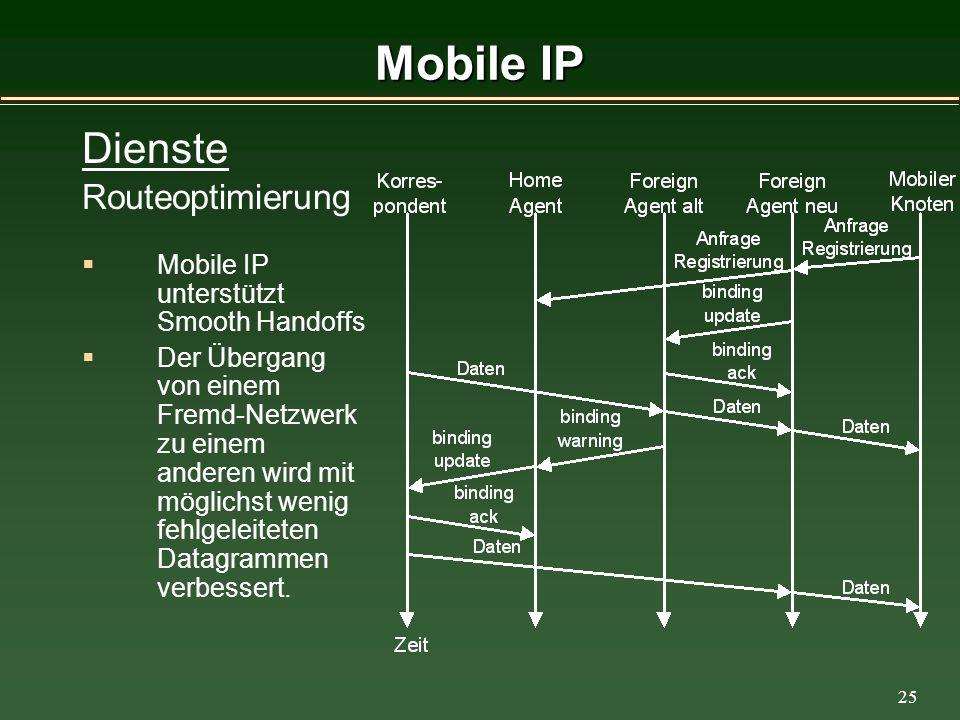 25 Mobile IP Dienste Routeoptimierung Mobile IP unterstützt Smooth Handoffs Der Übergang von einem Fremd-Netzwerk zu einem anderen wird mit möglichst wenig fehlgeleiteten Datagrammen verbessert.