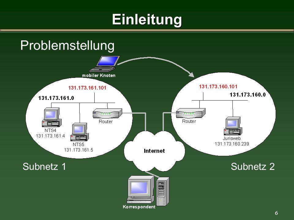 17 Mobile IP Routingverfahren 1.2. 3. 4. 5.
